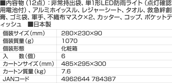 防災セット【ABO-42】