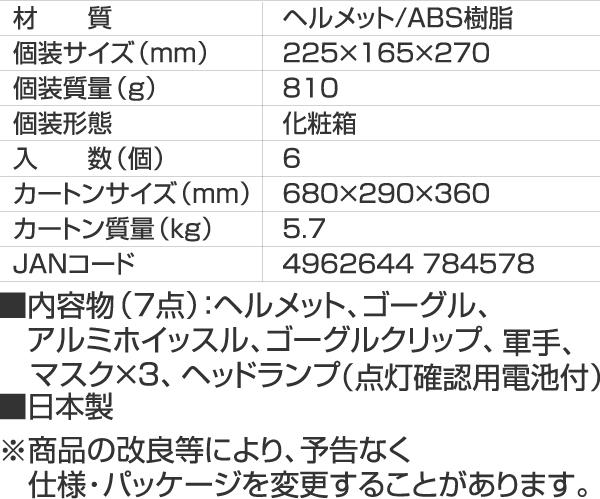 """ヘルメット防災セット<br>【ABO-60】"""" width=""""700″></p>      <div class="""