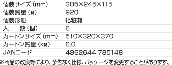 ドライブ緊急セット【ABO-95】